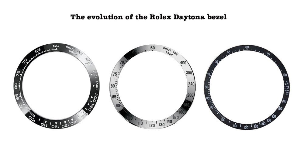 RPR_EvolutionoftheDaytonaBezel